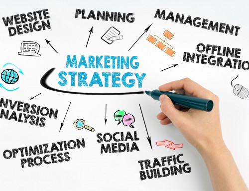 Which Marketing Strategy suits your business?