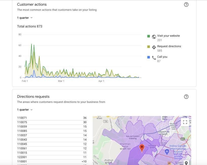 School Google My Business Growth